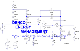 Denco Energy