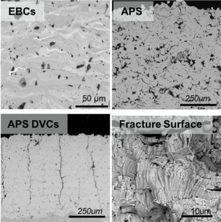 Microstructural Charaterization