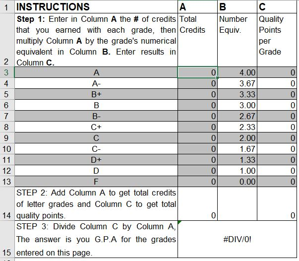 the current gpa calculator division of undergraduate education