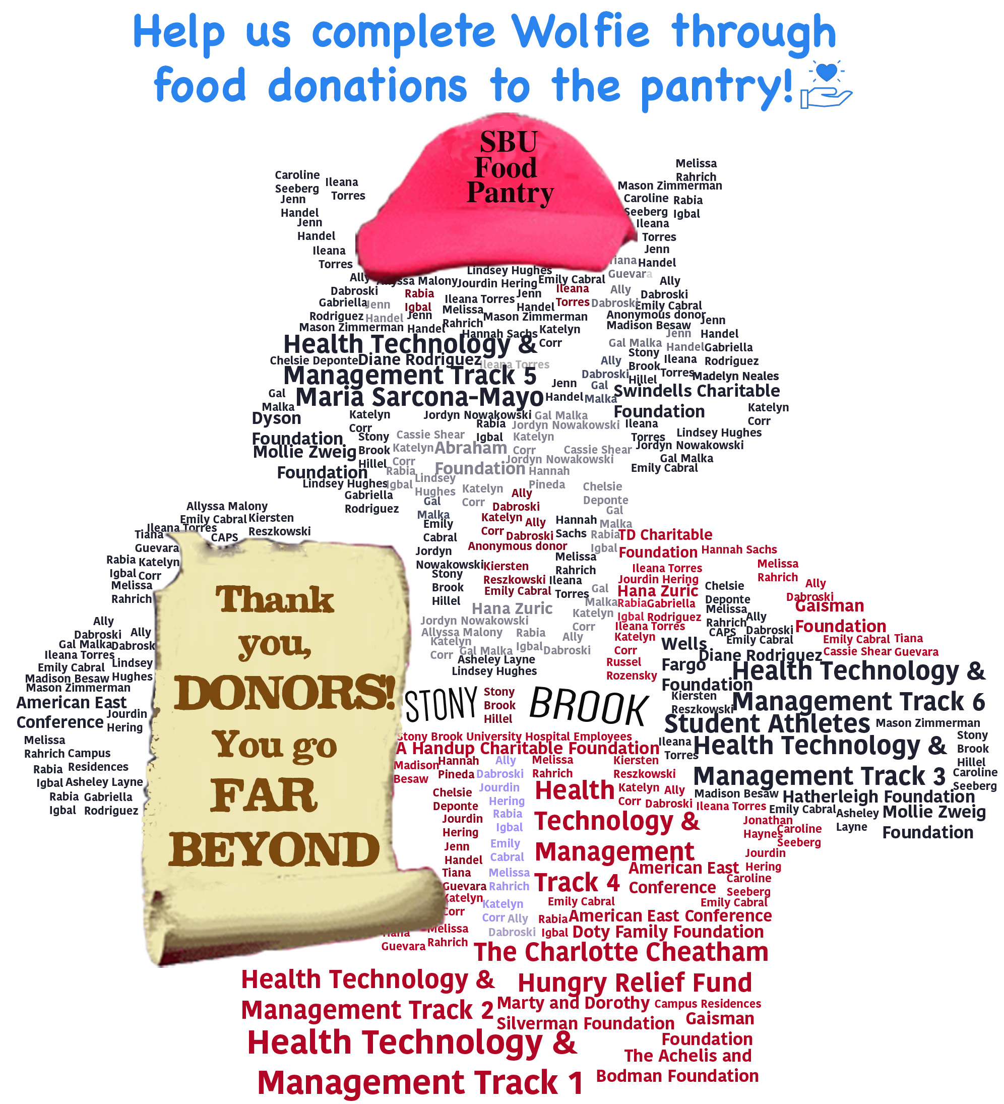 Donations | Food Pantry