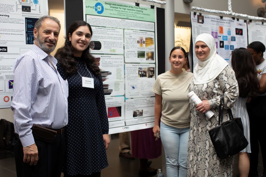 TPC at the Poster Session, 2019