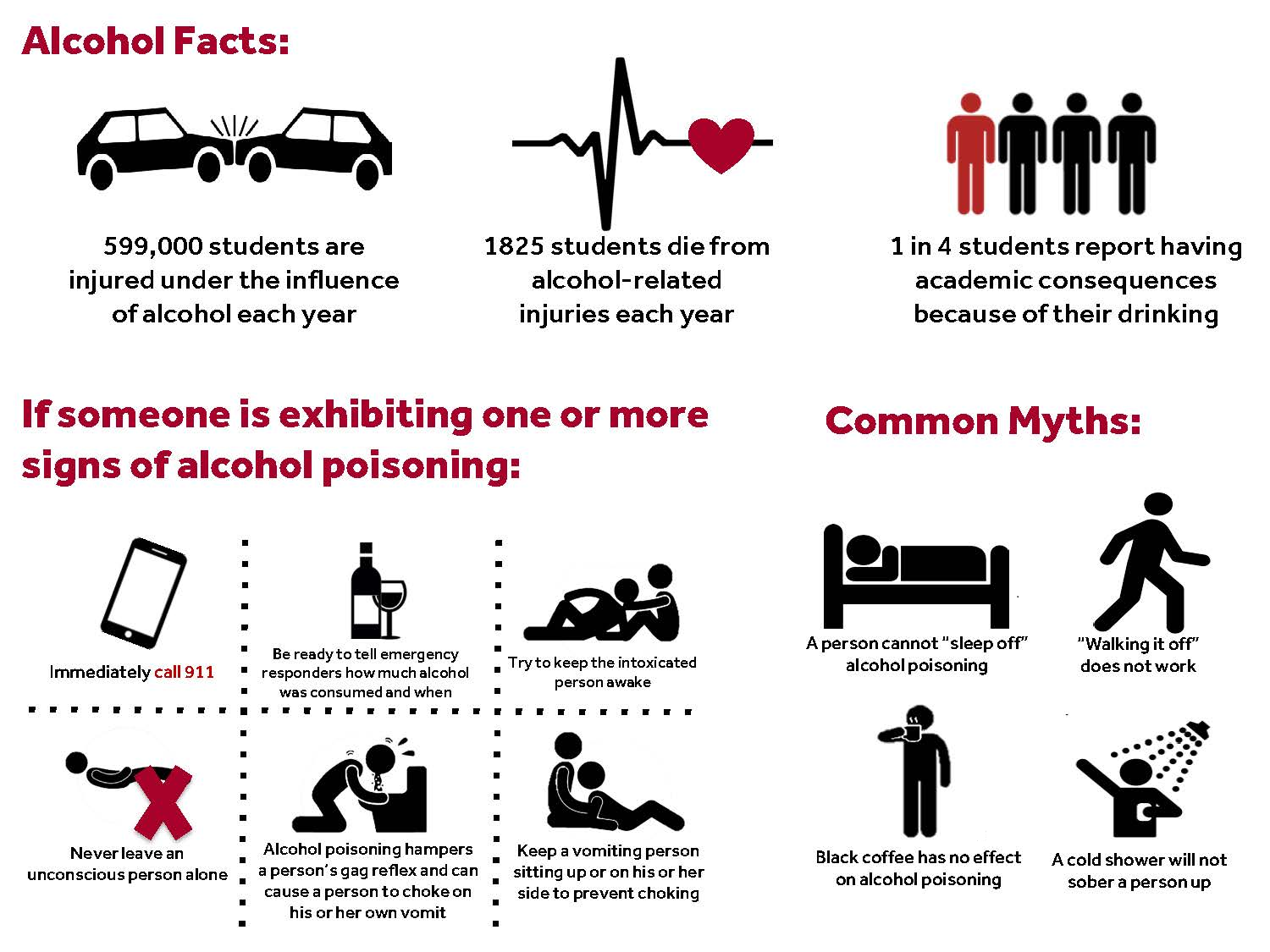 Alchohol Facts