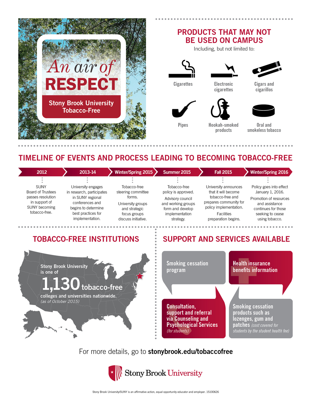 tobacco free infographic