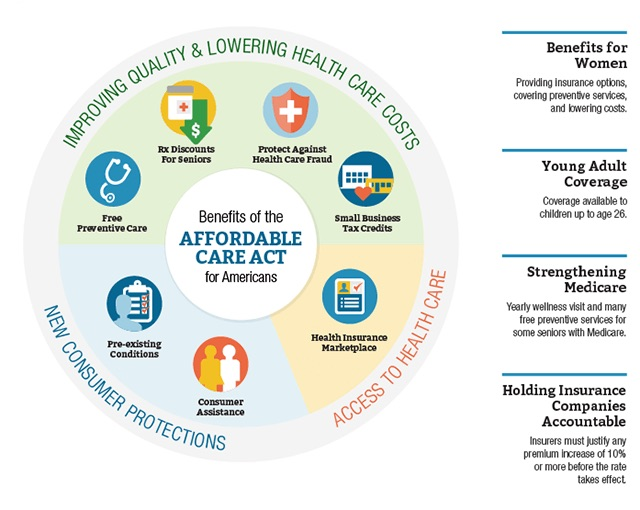 Cheap Health Care: Don't Miss Open Enrollment For Healthcare Coverage